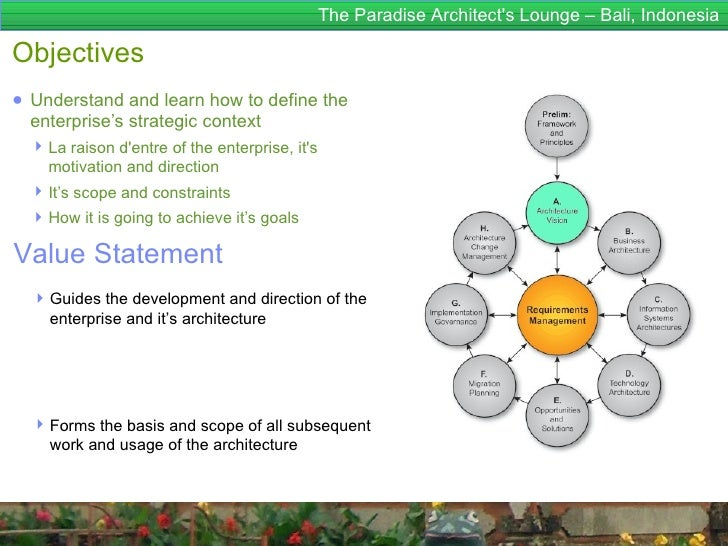 The Paradise Architects Lounge – Bali, IndonesiaObjectives● Understand and learn how to define the  enterprise's strategic...