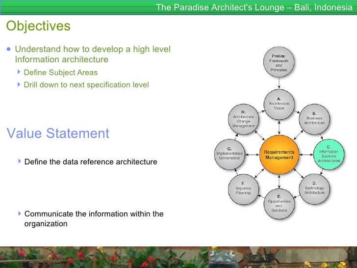 The Paradise Architects Lounge – Bali, IndonesiaObjectives● Understand how to develop a high level  Information architectu...