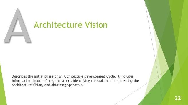 Learn togaf 91 in 100 slides architecture development first 22 maxwellsz