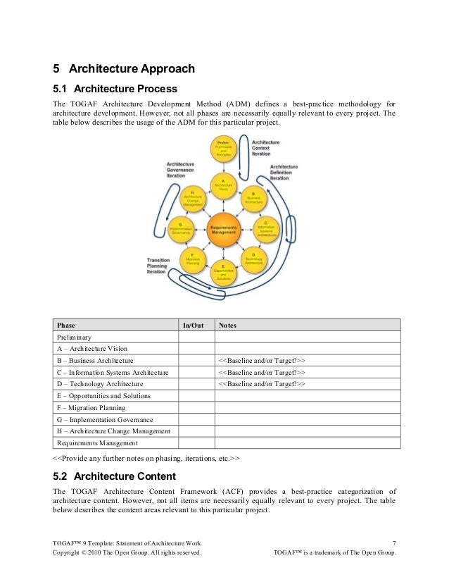 Togaf 9 template statement of architecture work for Togaf architecture vision template