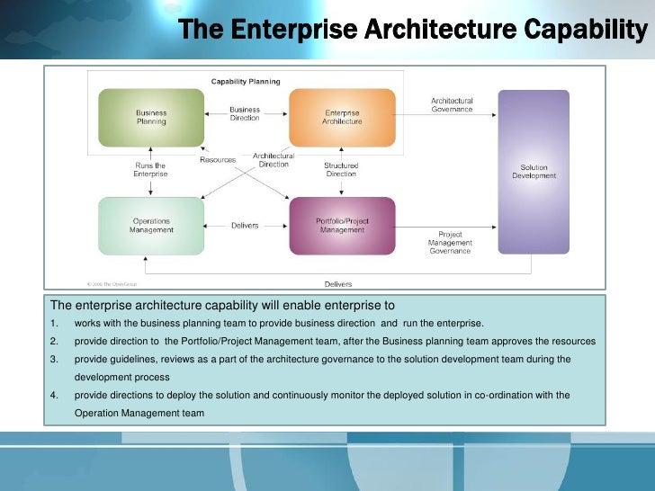 3. The Enterprise Architecture ...