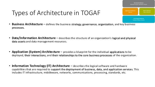 Togaf an overview of enterprise architecture certifications 6 types of architecture in togaf malvernweather Image collections
