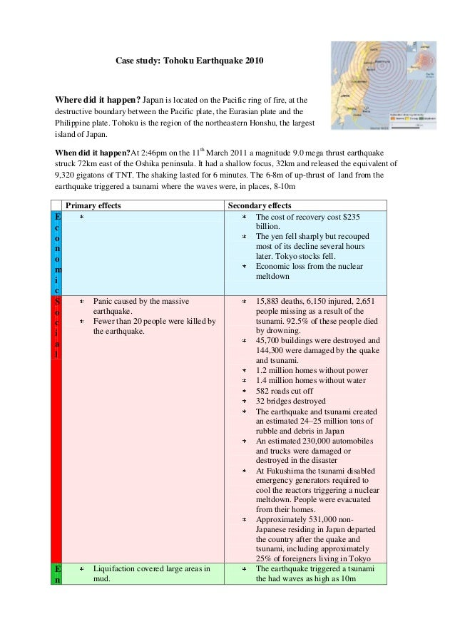 Japanese Tsunami Case Study - GCSE Geogers