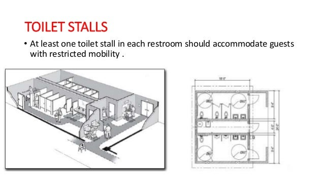12  DOOR   In toilets. Toilet for physically challenged