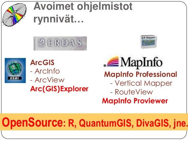 GIS (paikkatiedot ja prosessit)      siirtyvät rajapinnoille                   WMS,Käyttäjän selain   WFS,                ...