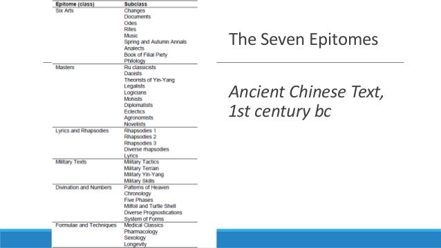 Help on Ancient Chinese philosophies, Confucianism, Daoism, Legalism?
