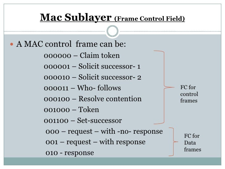 Mac Sublayer (Frame Control Field) A MAC control frame can be:        000000 – Claim token        000001 – Solicit succes...