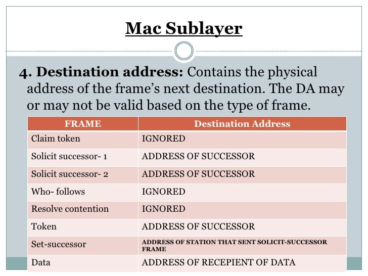 Mac Sublayer4. Destination address: Contains the physical address of the frame's next destination. The DA may or may not b...
