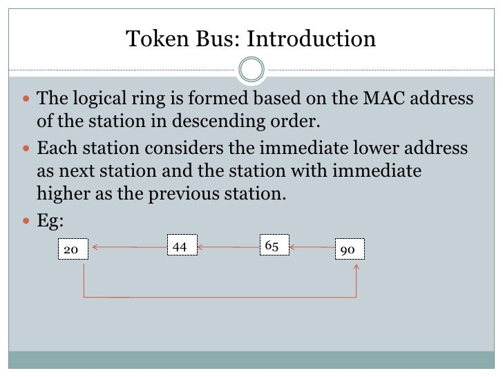 Token Bus: Introduction The logical ring is formed based on the MAC address  of the station in descending order. Each st...