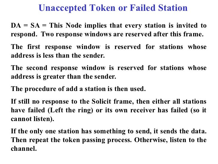 Unaccepted Token or Failed StationDA = SA = This Node implies that every station is invited torespond. Two response window...