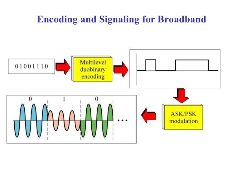 Encoding and Signaling for Broadband