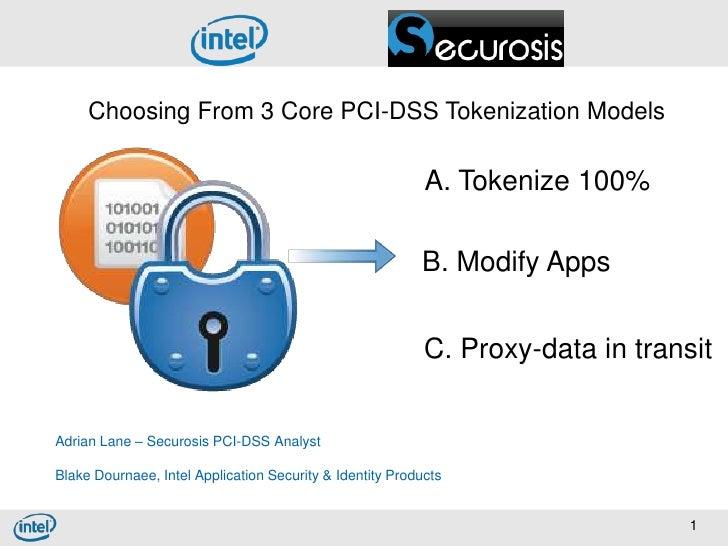 Choosing From 3 Core PCI-DSS Tokenization Models                                                           A. Tokenize 100...