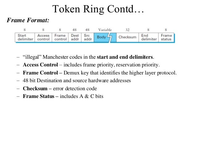 """Token Ring Contd… Frame Format: – """"illegal"""" Manchester codes in the start and end delimiters. – Access Control – includes ..."""