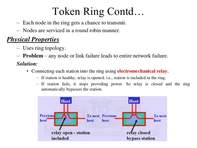 Token Ring Contd… – Each node in the ring gets a chance to transmit. – Nodes are serviced in a round robin manner. Physica...