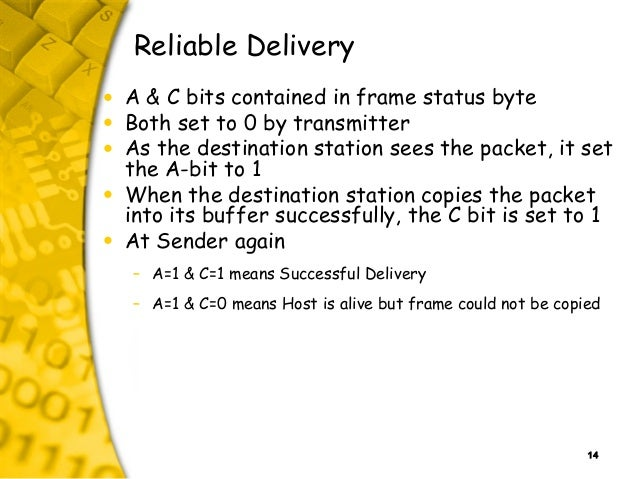 14 Reliable Delivery • A & C bits contained in frame status byte • Both set to 0 by transmitter • As the destination stati...