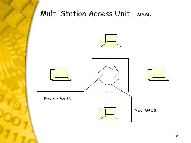 9 Multi Station Access Unit… MSAU Previous MAUS Next MAUS