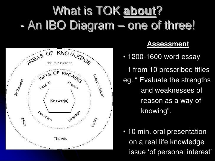 diagrams in tok essay View essay - final tok essay from theory of 4u7 at wilfred laurier university the traditional tok diagram indicates four ways of knowing propose the inclusion of a.