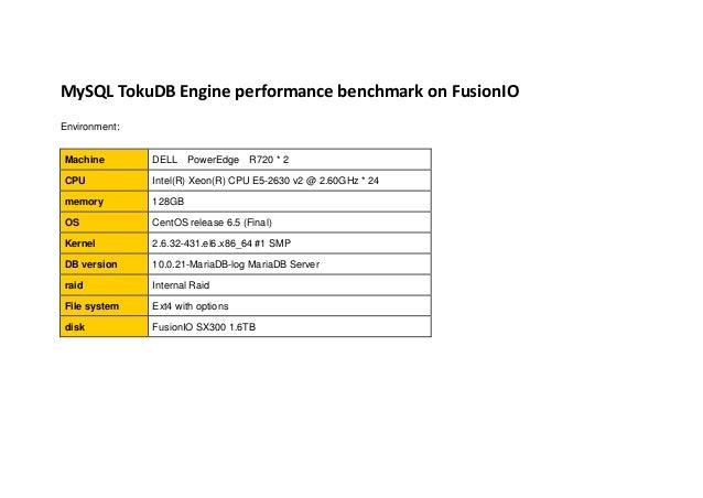 MySQL TokuDB Engine performance benchmark on FusionIO Environment: Machine DELL PowerEdge R720 * 2 CPU Intel(R) Xeon(R) CP...