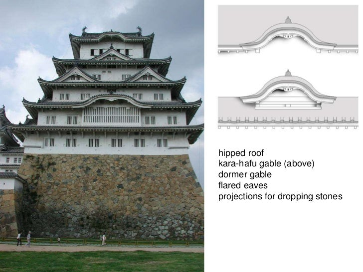 Other Tokugawa castles        top L:     Reproduction of Azuchi Castle                   1576-79        top R:     Matsumo...