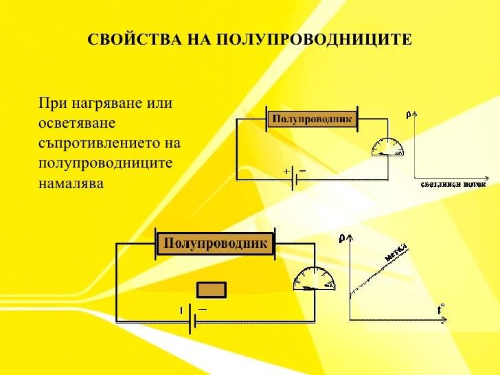 Tok v poluprovodnici_1 Slide 2