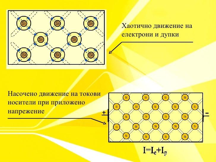 Tok v poluprovodnici_1 Slide 3