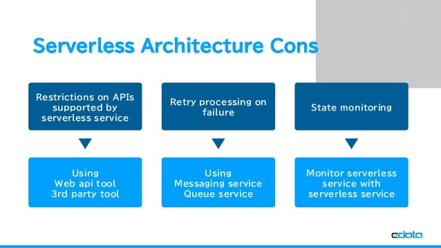 See the World as a Database Serverless Architecture Cons Restrictions on APIs supported by serverless service Retry proces...