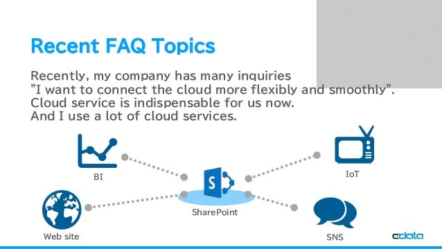 """See the World as a Database Recent FAQ Topics Recently, my company has many inquiries """"I want to connect the cloud more fl..."""