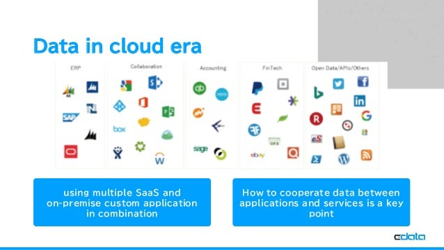 See the World as a Database Data in cloud era using multiple SaaS and on-premise custom application in combination How to ...