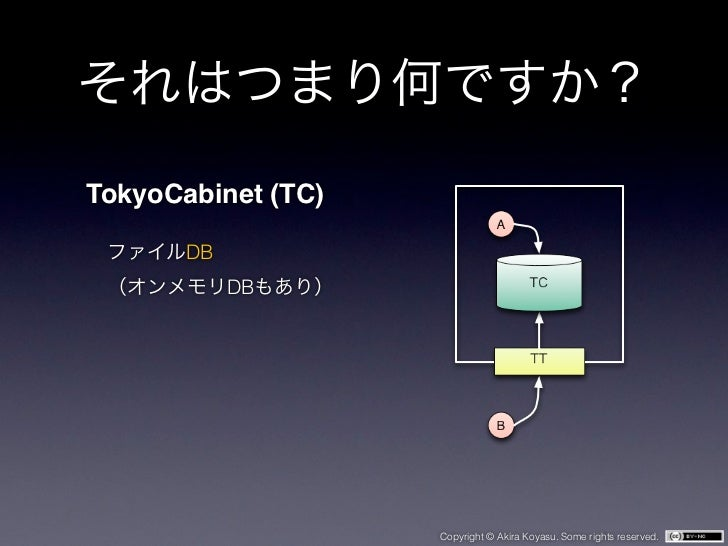 TokyoCabinet (TC)       DB            DB                    Copyright © Akira Koyasu. Some rights reserved.