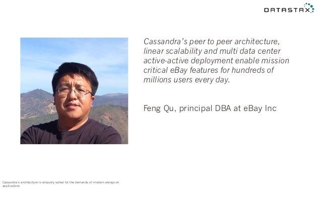 [Cassandra summit Tokyo, 2015] Cassandra 2015 最新情報 by ジョナサン・エリス(Jonathan Ellis) Slide 3
