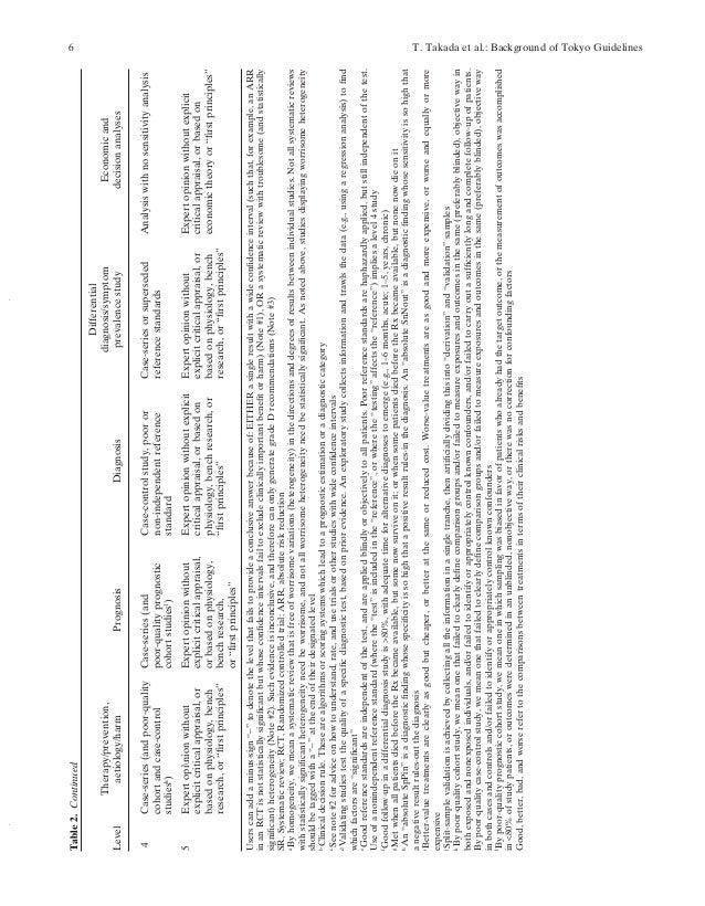 Gemütlich Anatomy And Physiology Of Cholecystitis Zeitgenössisch ...