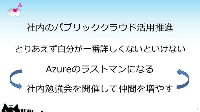 Azureの運用に欠かせないサービスたち一挙解説 Slide 3