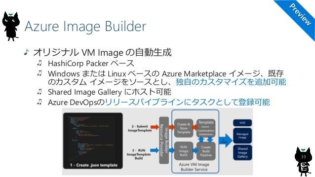 Azure Image Builder 10 オリジナル VM Image の自動生成 HashiCorp Packer ベース Windows または Linux ベースの Azure Marketplace イメージ、既存 のカスタム イメ...