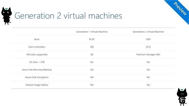 Generation 2 virtual machines 13