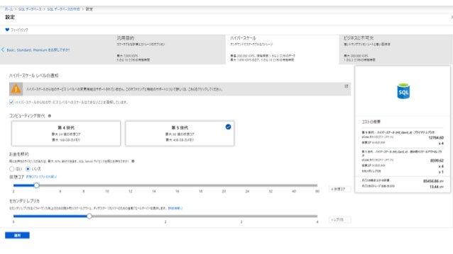 Premium files が日本で使用可能に 既存の Azure Files の 100 倍高いパフォーマンス データはSSDベースのストレージに格納 (StandardはHDDベース) バースト対応 プロビジョニングされたストレージ容量に基...