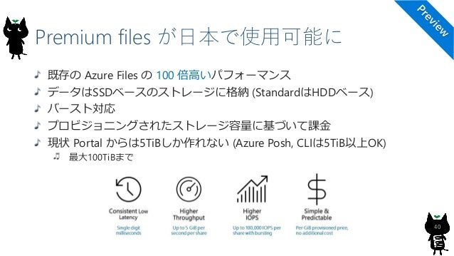 Ink Recognizer digital ink (63 言語/地域対応の手書き文字、図形(円、四角…))の検出 45 https://azure.microsoft.com/ja-jp/services/cognitive-service...