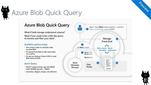 関連リンク 47 What's new with Azure Cognitive Services https://mybuild.techcommunity.microsoft.com/sessions/77299 Announcing Fo...