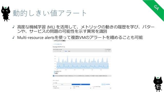 Azure Resource Manager Tools (VSCode) コメント認識、シンタックスハイライトが強化されているみたい 57