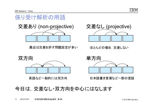 © 2010 IBM Corporation IBM Research - Tokyo 11 自然言語処理勉強会@東京 第3回2010/11/07 係り受け解析の用語 今日は,交差なし・双方向を中心にはなします 交差あり (non-projec...