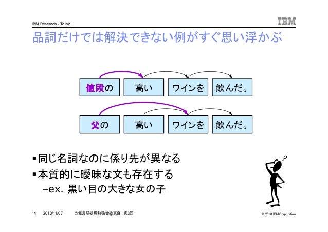 © 2010 IBM Corporation IBM Research - Tokyo 14 自然言語処理勉強会@東京 第3回2010/11/07 品詞だけでは解決できない例がすぐ思い浮かぶ 同じ名詞なのに係り先が異なる 本質的に曖昧な文も存在...