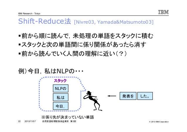 © 2010 IBM Corporation IBM Research - Tokyo 22 自然言語処理勉強会@東京 第3回2010/11/07 Shift-Reduce法 [Nivre03, Yamada&Matsumoto03] 前から順...