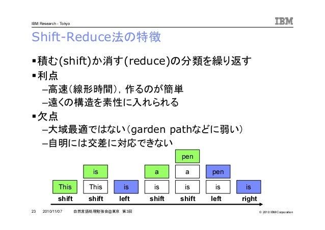 © 2010 IBM Corporation IBM Research - Tokyo 23 自然言語処理勉強会@東京 第3回2010/11/07 Shift-Reduce法の特徴 積む(shift)か消す(reduce)の分類を繰り返す 利点...