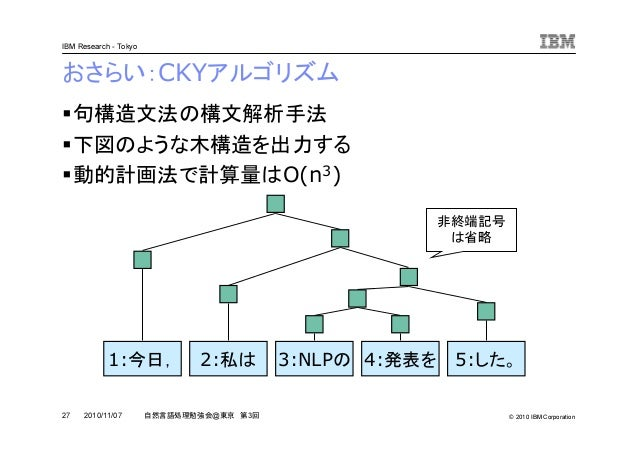 © 2010 IBM Corporation IBM Research - Tokyo 27 自然言語処理勉強会@東京 第3回2010/11/07 おさらい:CKYアルゴリズム 句構造文法の構文解析手法 下図のような木構造を出力する 動的計画法...