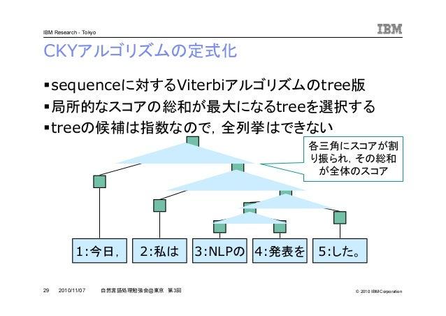 © 2010 IBM Corporation IBM Research - Tokyo 29 自然言語処理勉強会@東京 第3回2010/11/07 CKYアルゴリズムの定式化 sequenceに対するViterbiアルゴリズムのtree版 局所...