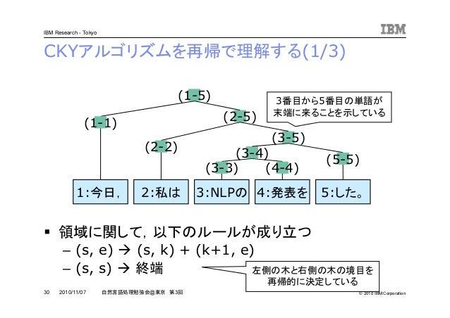 © 2010 IBM Corporation IBM Research - Tokyo 30 自然言語処理勉強会@東京 第3回2010/11/07 CKYアルゴリズムを再帰で理解する(1/3) 1:今日, 2:私は 3:NLPの 4:発表を 5...