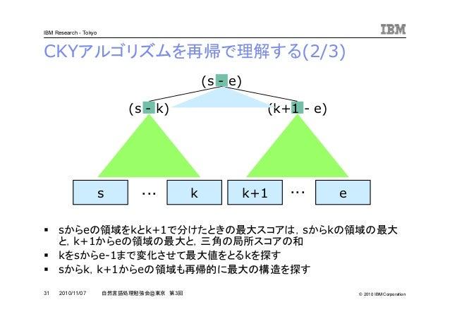 © 2010 IBM Corporation IBM Research - Tokyo 31 自然言語処理勉強会@東京 第3回2010/11/07 CKYアルゴリズムを再帰で理解する(2/3) s k k+1 e (k+1 - e) (s - ...