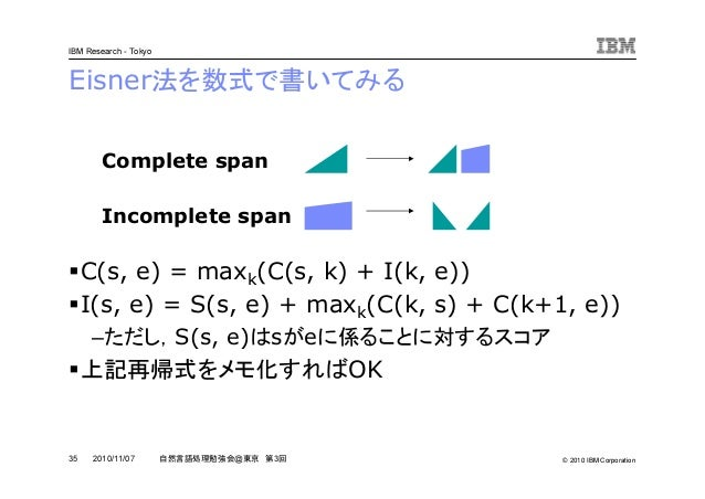 © 2010 IBM Corporation IBM Research - Tokyo 35 自然言語処理勉強会@東京 第3回2010/11/07 Eisner法を数式で書いてみる C(s, e) = maxk(C(s, k) + I(k, e...