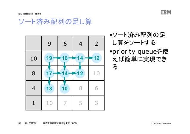 © 2010 IBM Corporation IBM Research - Tokyo 38 自然言語処理勉強会@東京 第3回2010/11/07 ソート済み配列の足し算 ソート済み配列の足 し算をソートする priority queueを使 ...