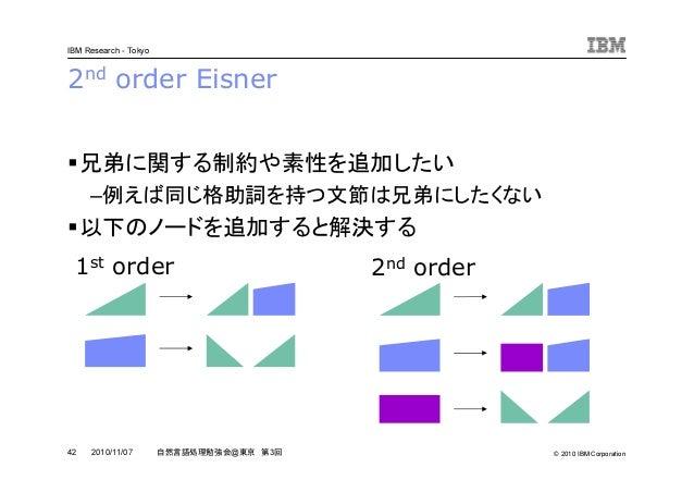© 2010 IBM Corporation IBM Research - Tokyo 42 自然言語処理勉強会@東京 第3回2010/11/07 2nd order Eisner 兄弟に関する制約や素性を追加したい –例えば同じ格助詞を持つ文...