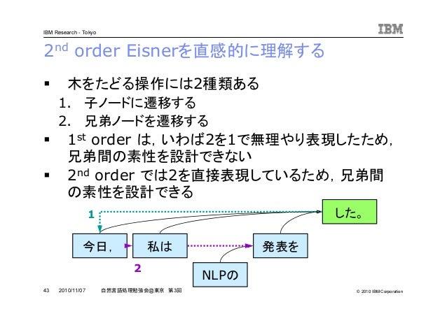 © 2010 IBM Corporation IBM Research - Tokyo 43 自然言語処理勉強会@東京 第3回2010/11/07 2nd order Eisnerを直感的に理解する 木をたどる操作には2種類ある 1. 子ノード...